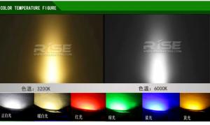 color temperature figure of LED underwater light